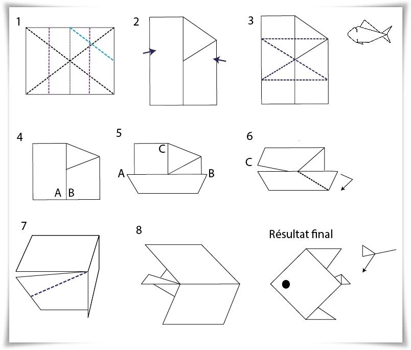 Origami un petit poisson goldfish gang blog - Video de origami facile ...